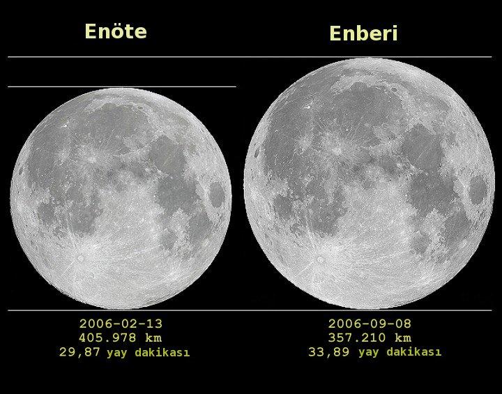 2006'daki Süper Ay ile sıradan bir dolunay arasındaki fark net bir şekilde görülebiliyor.